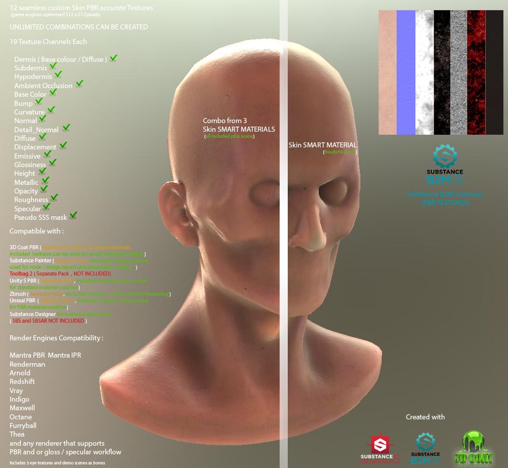 SMART MATERIAL PROCEDURAL - 3DCoat - 3D Coat Forums
