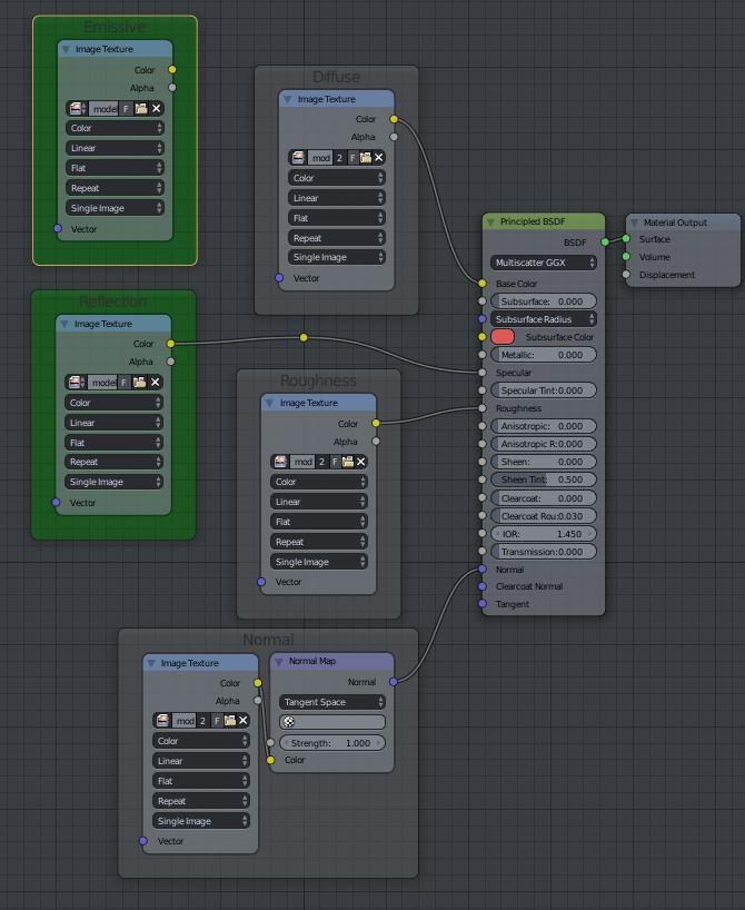 PBR to Blender's Principled Issue - 3DCoat - 3D Coat Forums