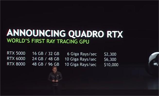 NVIDIA RTX Technology: Making Real-Time Ray Tracing A Reality For
