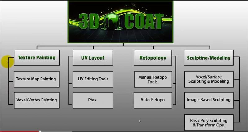 3DC workflow1.jpg