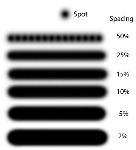 spacing.jpg